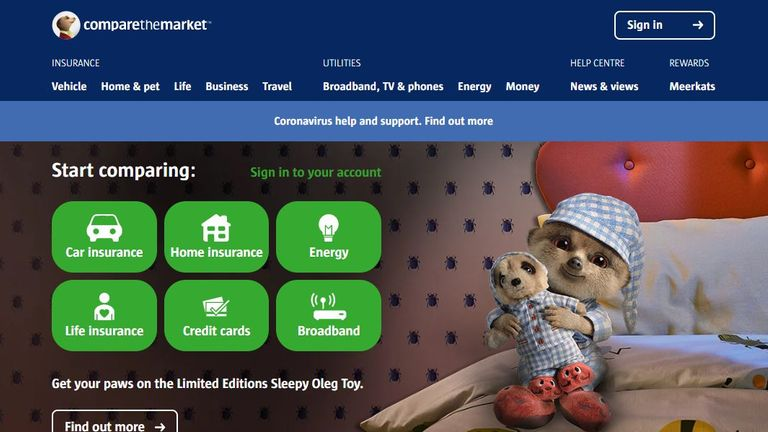 Compare the market website
