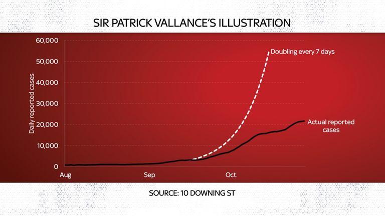 Sir Patrick Vallance's illustration