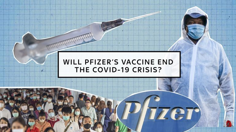"COVID-19: لقاح Pfizer-BioNTech فعال الآن بنسبة 95٪ وسيتم تقديمه للترخيص ""خلال أيام"" |  أخبار العلوم والتكنولوجيا"
