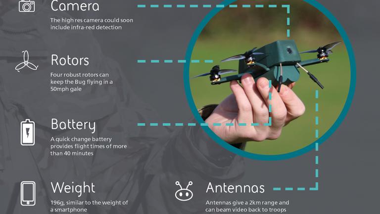 Infographic: BAE's new 'Bug' nano drone