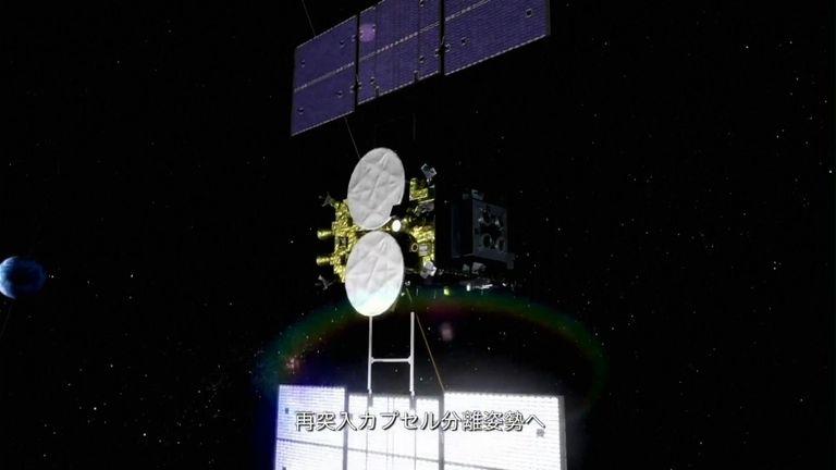 المركبة الفضائية Hayabusa2.  الموافقة المسبقة عن علم: JAXA