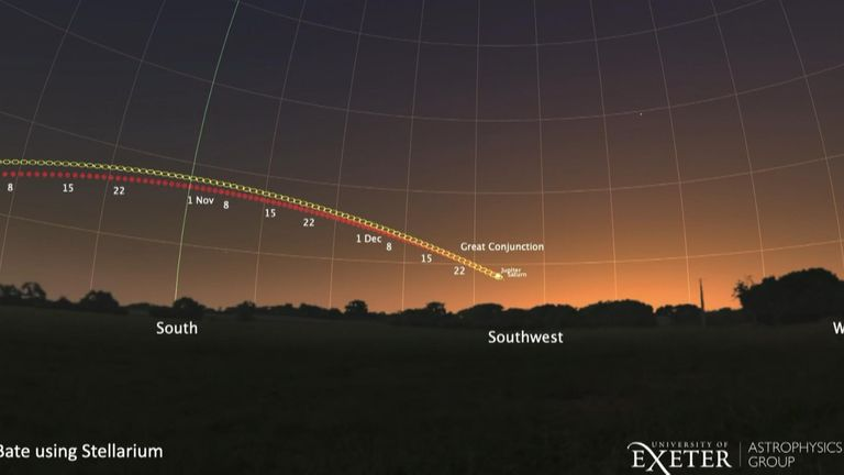 Jupiter and Saturn are aligning in what astronomers are calling the 'Great Conjunction'.