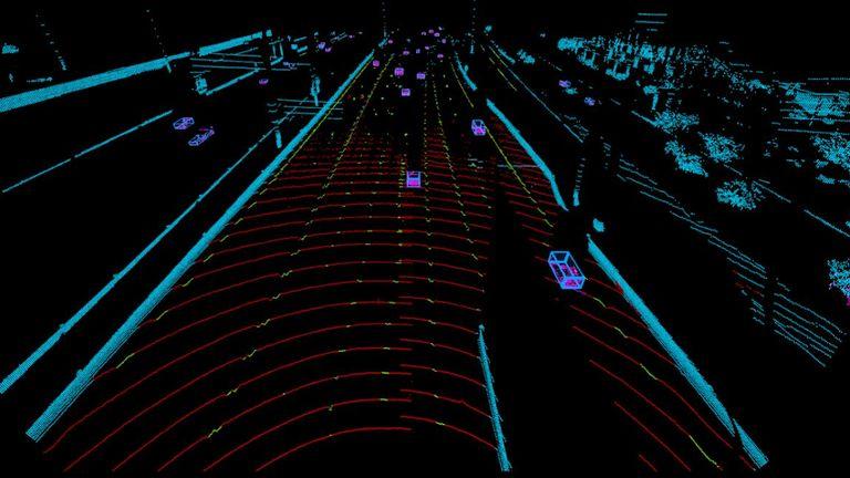 Luminar Highway Perception PIC: Luminar Technologies