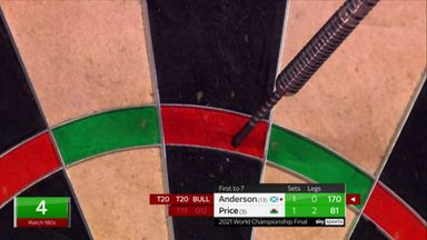Anderson's stunning 170 checkout