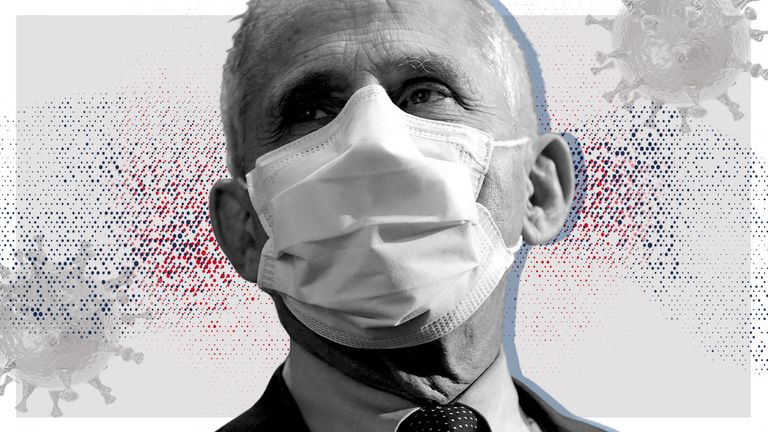 Graphic of Dr Anthony Fauci in a mask along side images of the virus