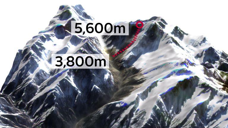The block fell nearly 2 kilometres into the valley below. Credit: Credit: Dr. C. Scott Watson, COMET, University of Leeds