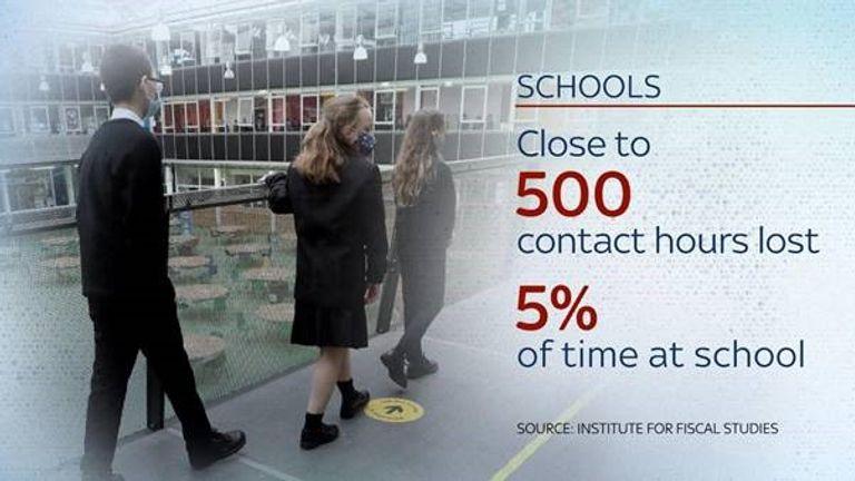 تعدادی از کودکان خردسال وجود دارند که ممکن است زمانی را قبل از بزرگنمایی و آموزش در منزل به یاد نیاورند.  دانش آموزان در تمام گروه های سنی بیش از نیمی از وقت خود را در مدرسه که معمولاً هر سال تحصیلی دارند ، از دست داده اند.  این 20 هفته - تقریباً 500 ساعت آموزش.  طبق گفته انستیتو مطالعات مالی ، این معادل تقریباً 5٪ از زمان دانش آموز در آموزش است.