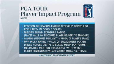 PGA Tour unveil 'Player Impact Program'