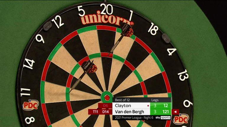 Premier League Darts 2021: Dimitri Van den Bergh regains first place;  Glen Durrant facing elimination |  Darts News