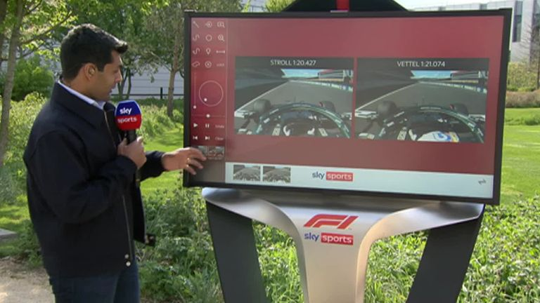 Karun Chandhok was at the SkyPad to analyse both the Aston Martin drivers during Practice Two ahead of the Portuguese GP