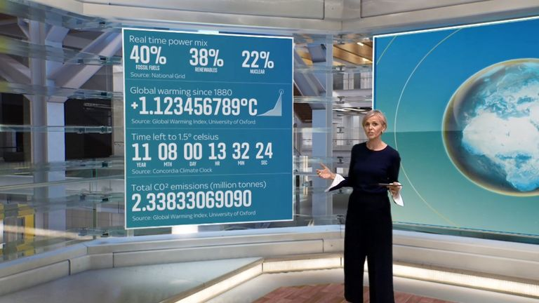 Anna Jones will present the Daily Climate Show