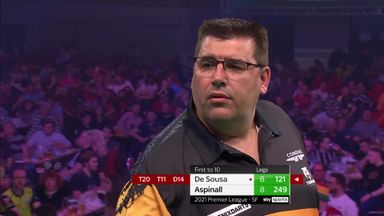De Sousa's crucial 121 out