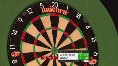 Clayton's bullseye finish