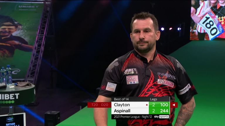 Jonny Clayton hit this ton checkout during his match with Nathan Aspinall.