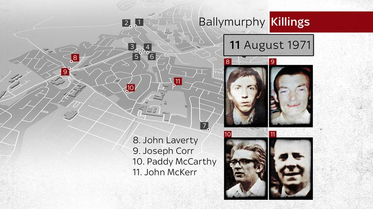 Where four more of the Ballymurphy victims died