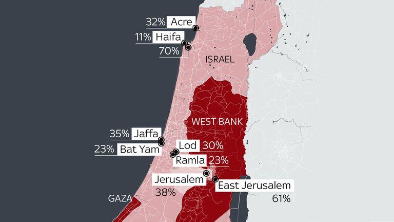 21% of Israel's population identify as Arab