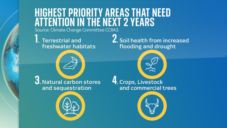 The CCC's report identified eight 'priority risk areas which need immediate attention', at the latest in the next two years