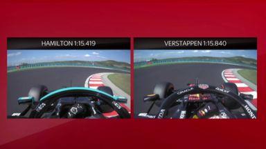 Verstappen vs Hamilton pole comparison