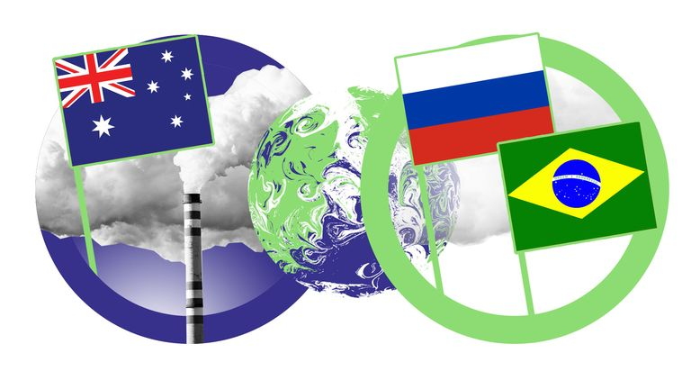 Australia, Russia and Brazil are seen by some as potential disruptors at COP26