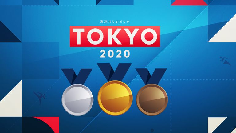 Tokyo Olympic's medal table