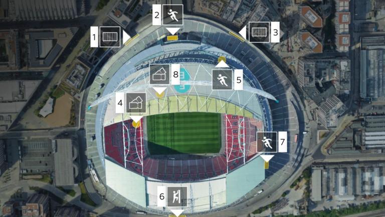 security breaches at Euro 2020 final