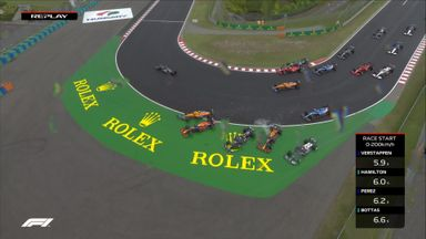 Chaotic start to Hungarian GP