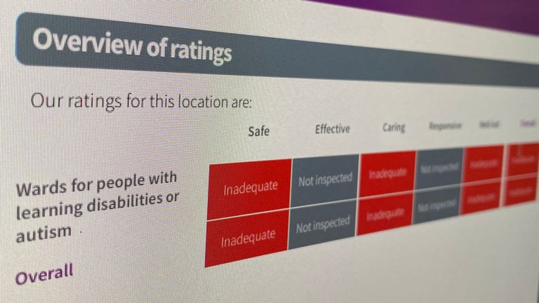 The CQC said a number of patients received unsafe care - and some were subjected to abuse