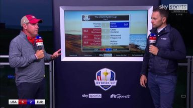 'It wasn't difficult against McIlroy'