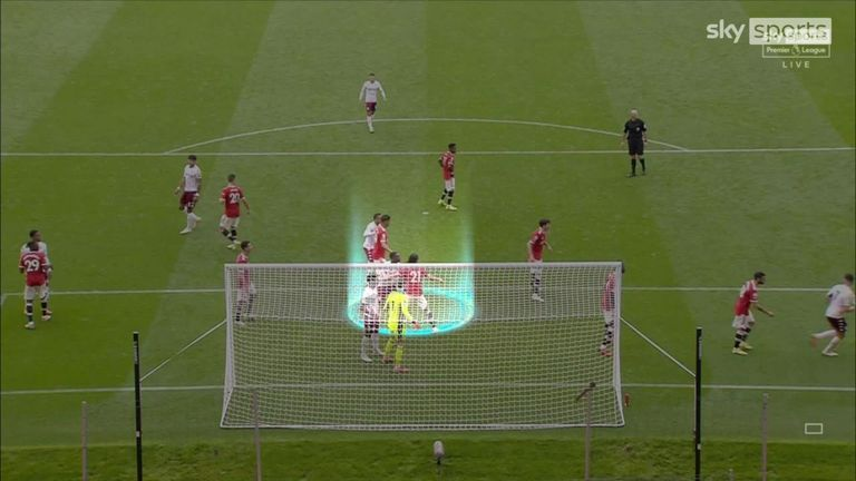 How set piece failures hurt Man Utd