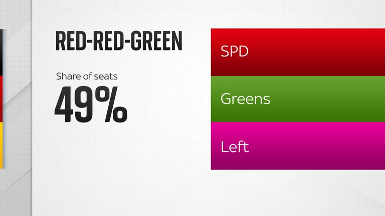 Red-red-green