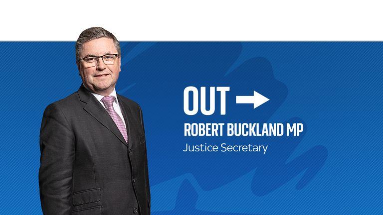 Robert Buckland
