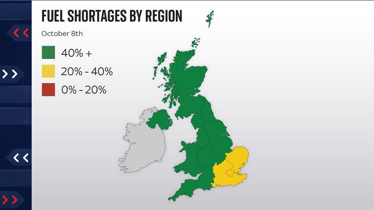 Sky News understands no areas of the country remain in the red fuel stocks category, meaning they have levels below 20%, while only three - eastern, London and South East - remain in the amber bracket, with supplies of between 20% and 40%.
