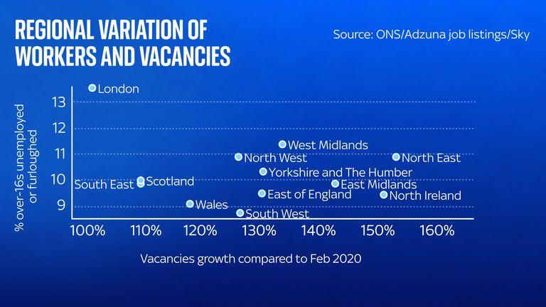 Regional variation of jobs and unemployment gfx
