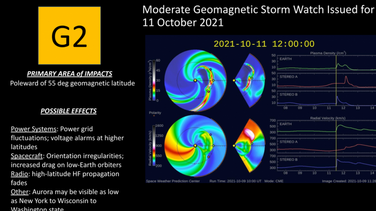 NOAA issued a geomagnetic storm alert